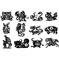 Planche   Signe du Zodiaque